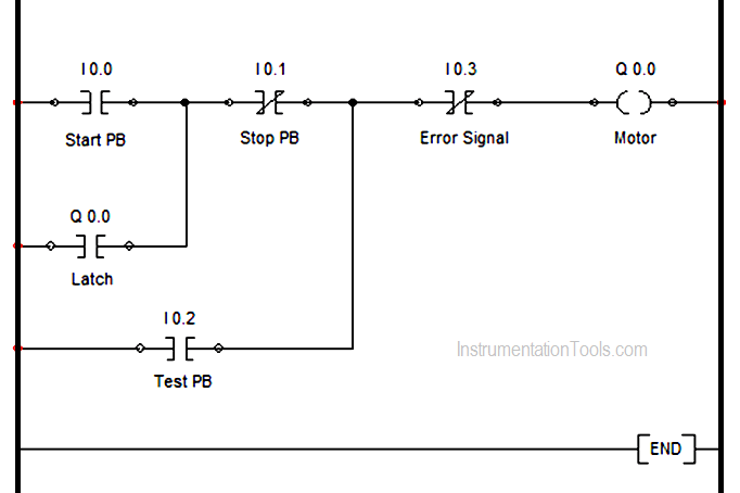 PLC Motor Logic with START, STOP, TEST Push buttons