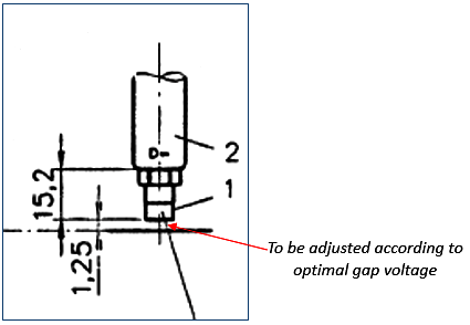 Shaft vibration proximity sensor clearance