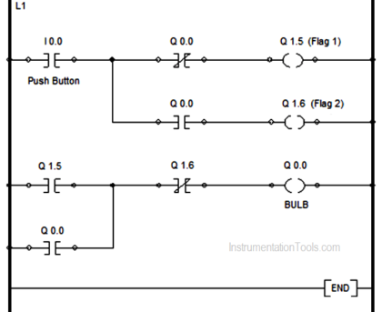 Single Push button to ON and OFF a Bulb using Ladder Logic