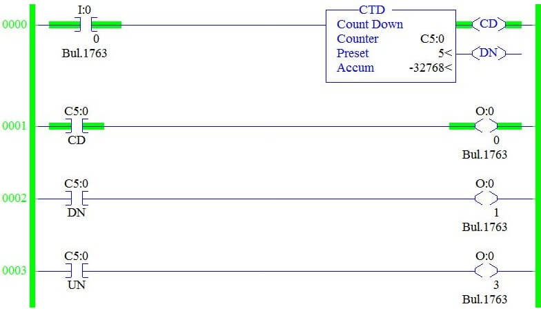 plc counter programming examples