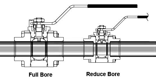 Full Bore or Reduced Bore Valves