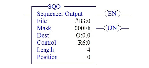 Sequencer Output in PLC