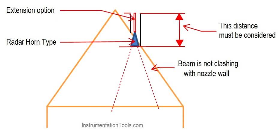 Slop Tank Level Transmitter Erection