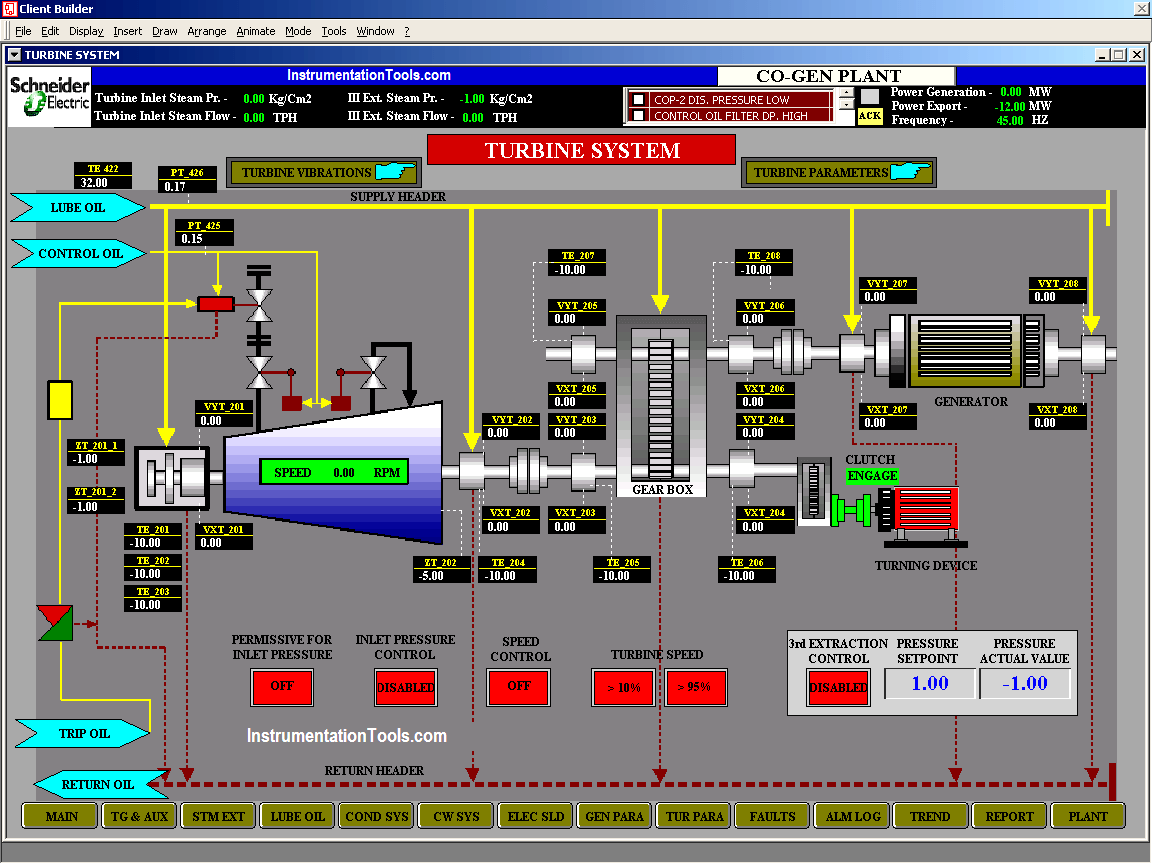 Operator Interface for SCADA System