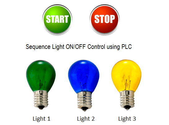 Plc Programming To Control Lights In A Sequence