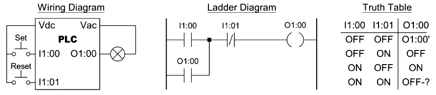 Set-Reset Latch using a Hold-in contact with PLC Programming