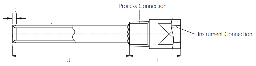 Fabricated Threaded Thermowell