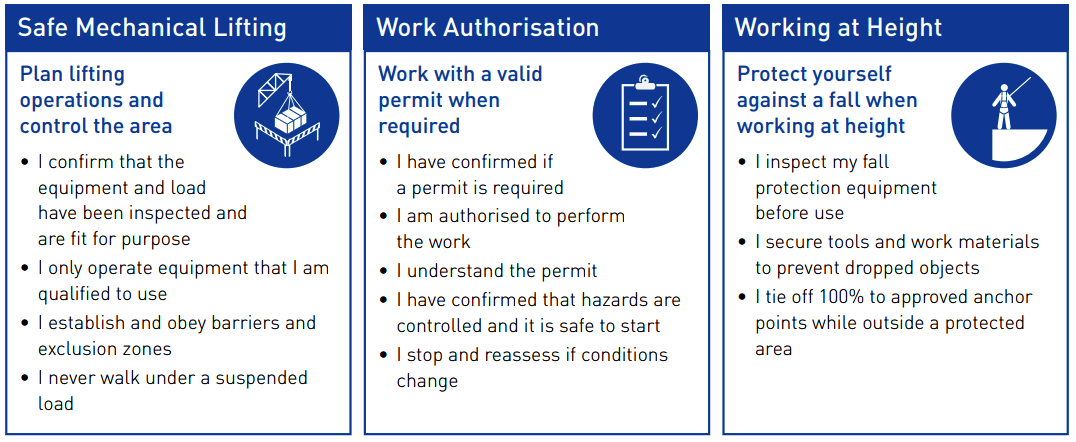 Work Authorisation
