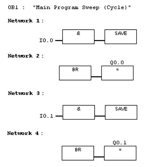 Function Block Diagram Example