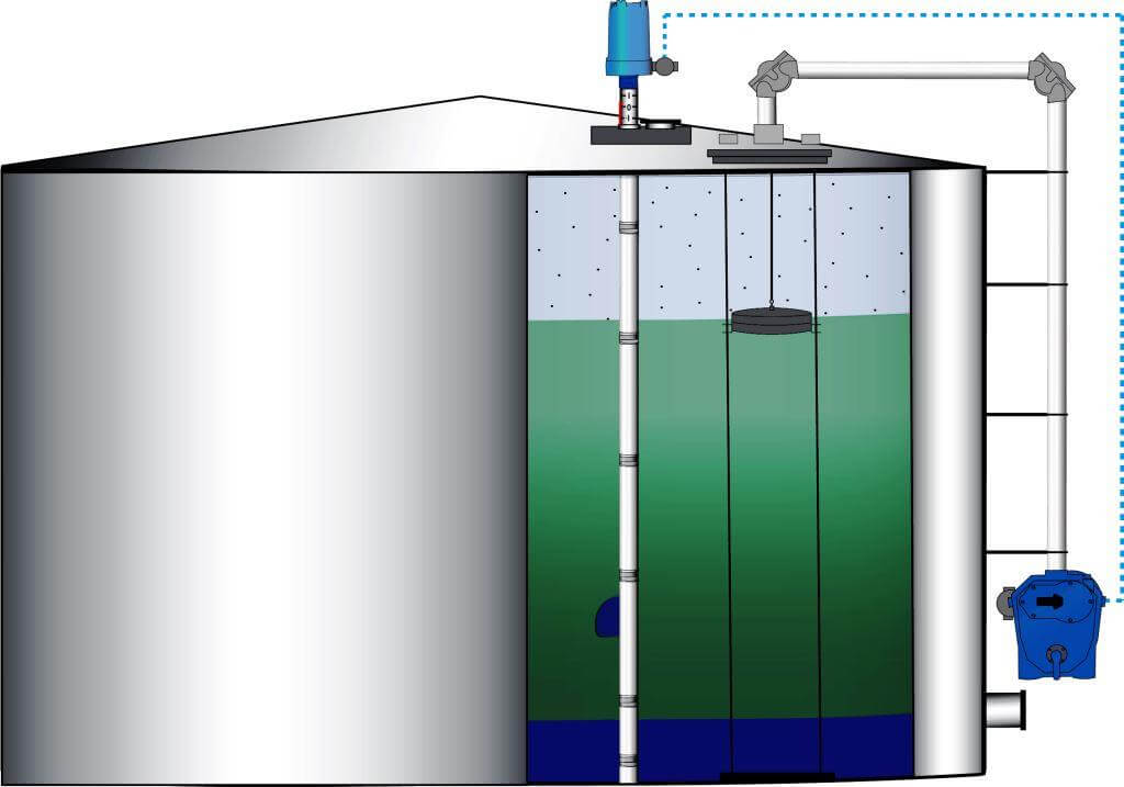 Types of Tank Gauging Level Measurement Systems