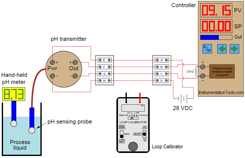 4-wire pH Transmitter Problem
