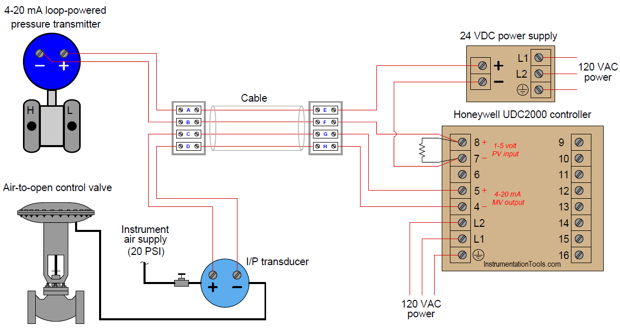 Pressure Control Loop Wiring Connections