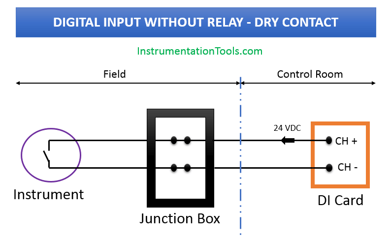 Digital Input Without Relay and Dry Contact
