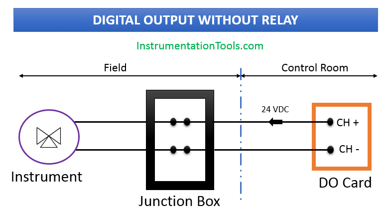 Digital Output With Two wire Connection