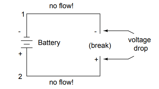 Electric Circuit Break Loop