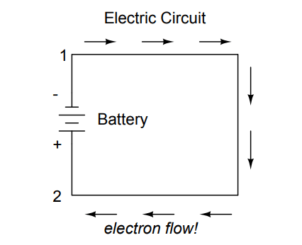 Electric Circuit Principle