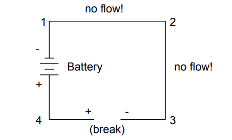 No Flow Electric Circuit