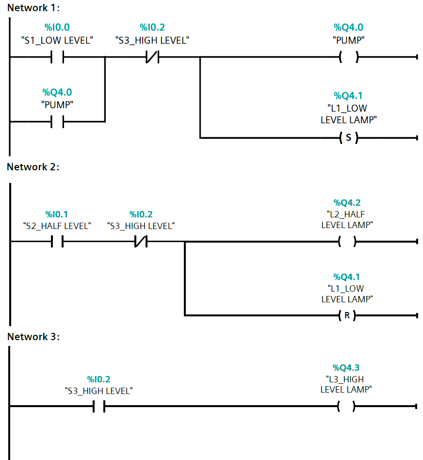PLC logic for Level controlling