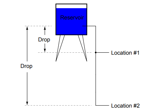 Reservoir Example for Voltage Circuit