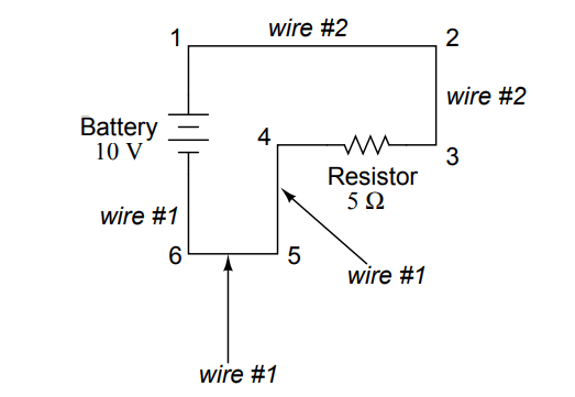voltage drop across any uninterrupted length of wire in a circuit