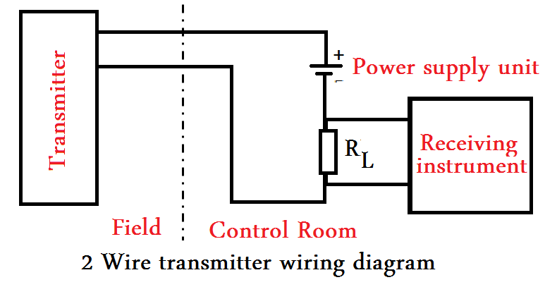 2 wire transmitter diagram