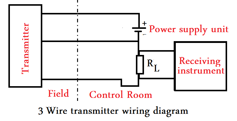 3 wire transmitter diagram