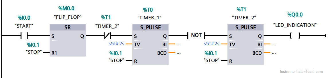 Pulse Generation using Timer in Siemens PLC