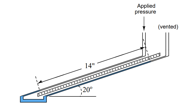 Inclined Water Manometer
