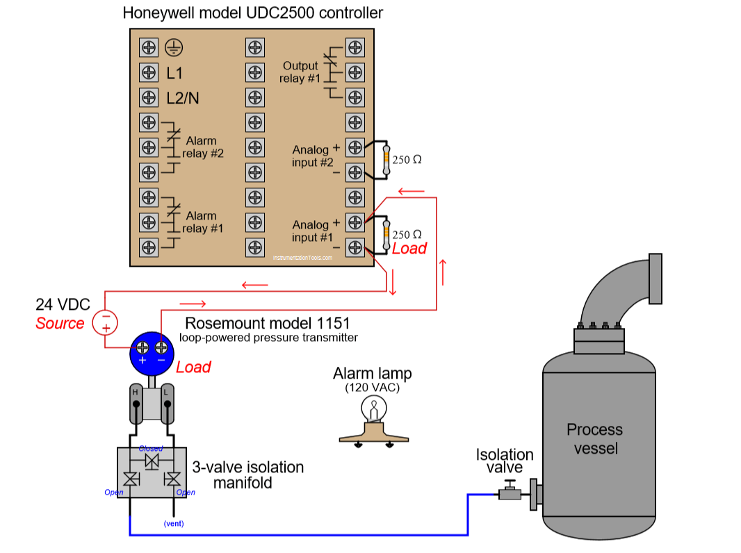 Loop Powered Pressure Transmitter
