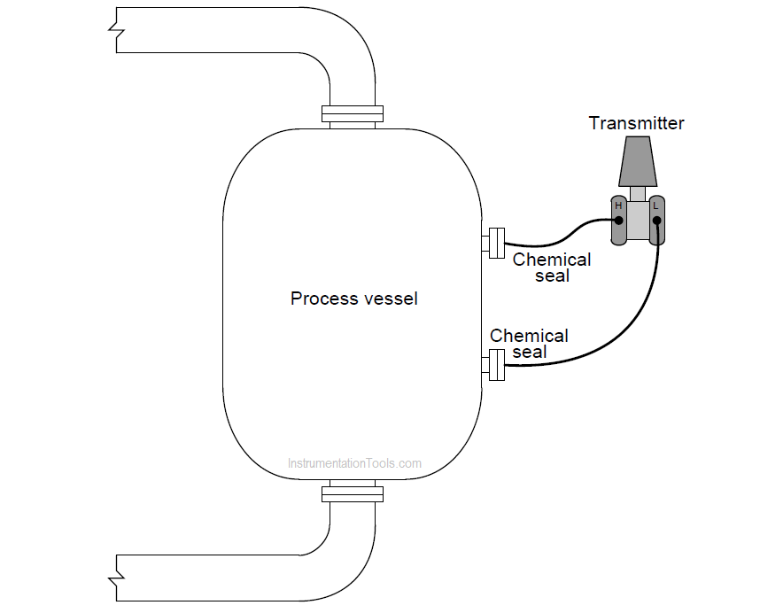 Chemical Seal Pressure Transmitter