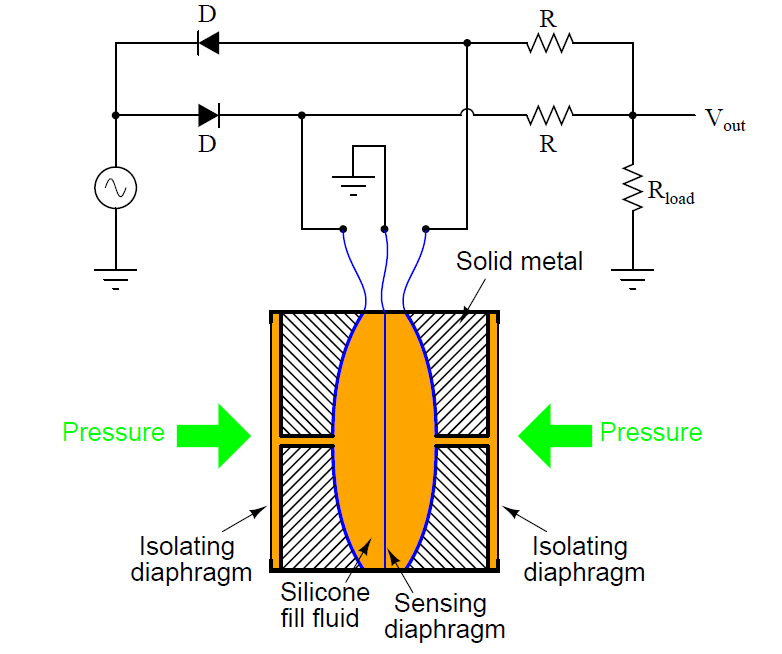 Differential Capacitance Pressure Sensor Circuit