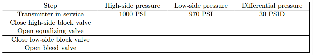 Differential Pressure Transmitter Question 1
