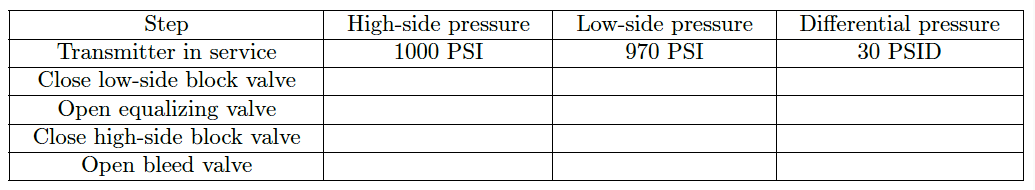 Differential Pressure Transmitter Question 2
