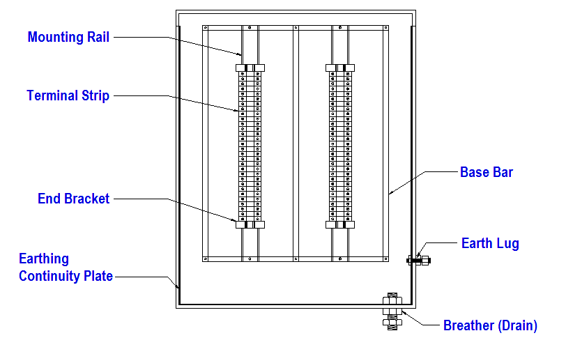 Junction Box layout