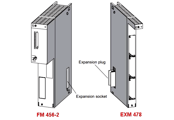 Expansion Socket