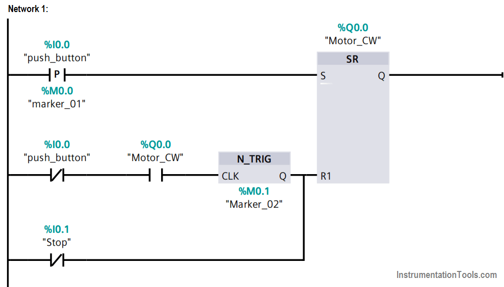 Motor Clock Wise Operation using PLC