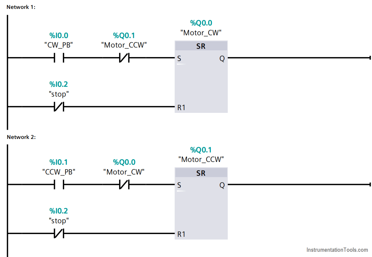 Motor Stop Interlock for Changing the Direction PLC Program