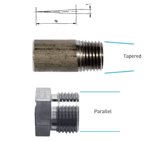 Tapered and Parallel Threads