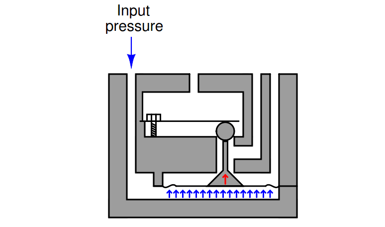 operation of the pneumatic relay