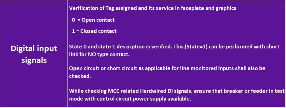 Digital Input Signals