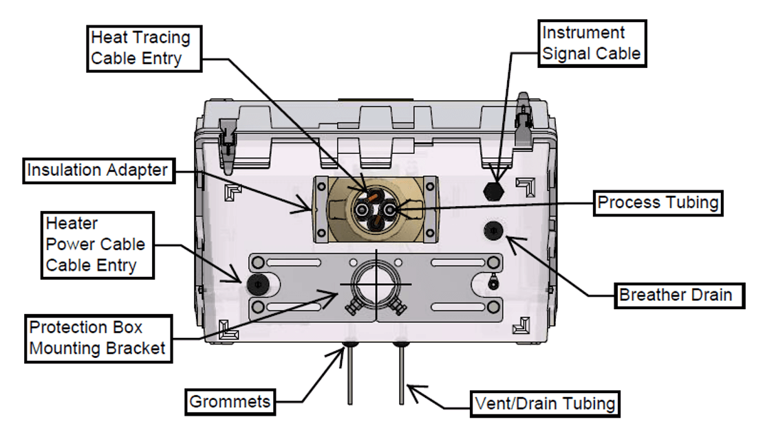 Instrument Enclosures