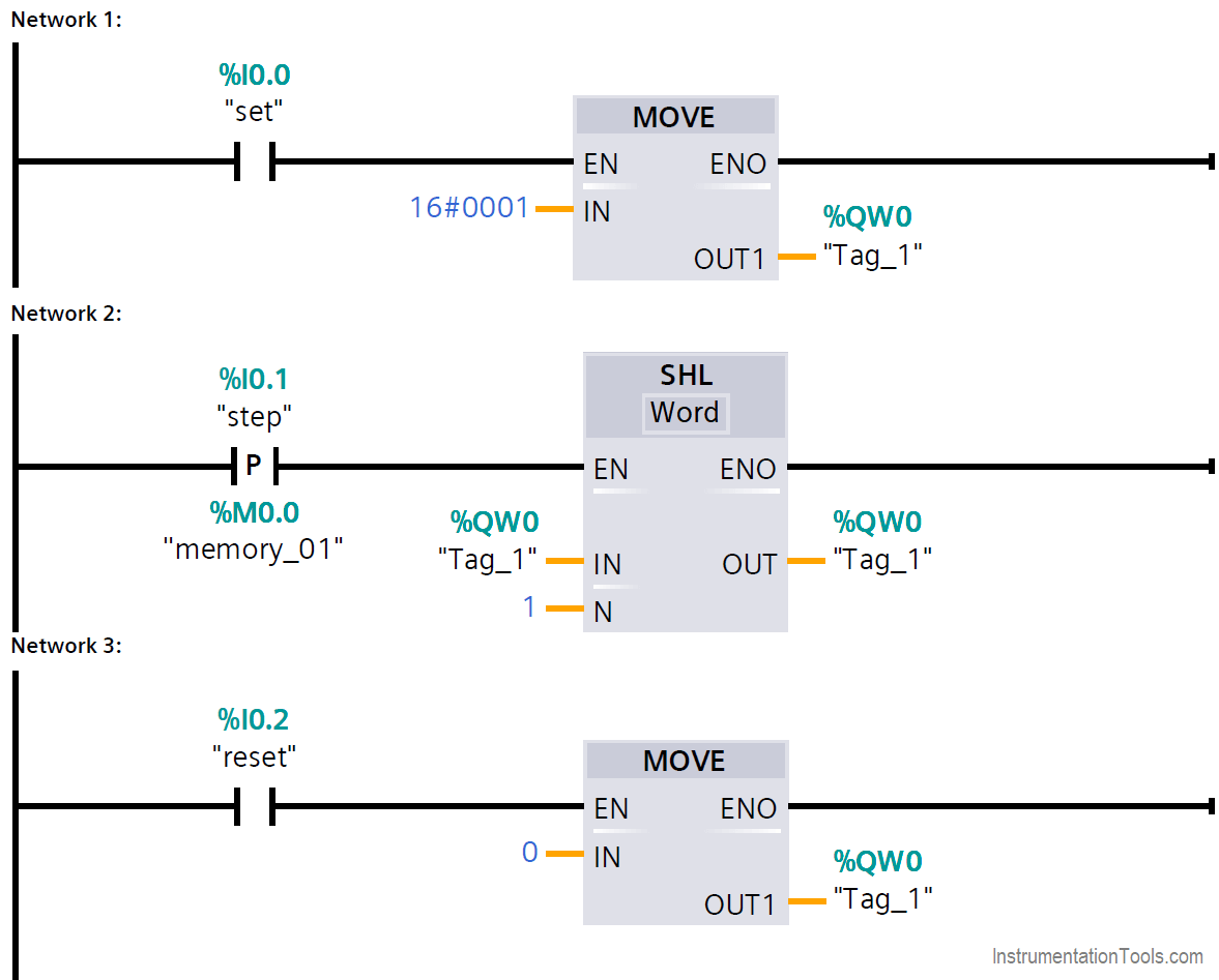 Sequential Operation of Output Bits using Two Push buttons