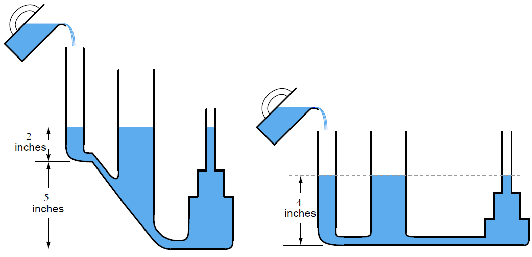 Vertical Tube Liquid Level Equilibrium