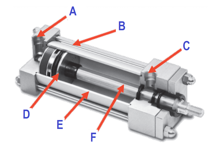 What is a Pneumatic Cylinder