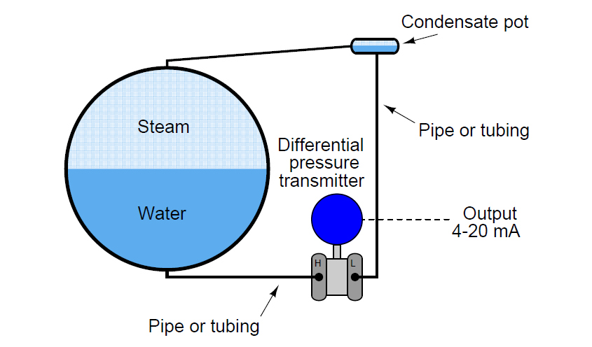 A Question on Steam Drum Water Level Measurement