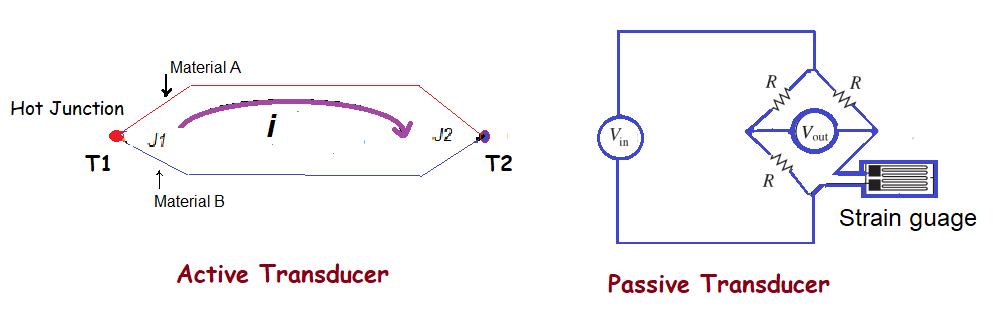 Active and Passive Transducers: