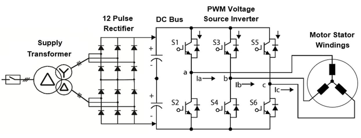Motor Speed Control by IGBT switching PWM Voltage Source Inverter