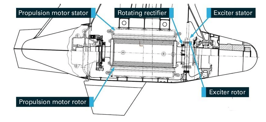 Synchronous Motor for Propulsion