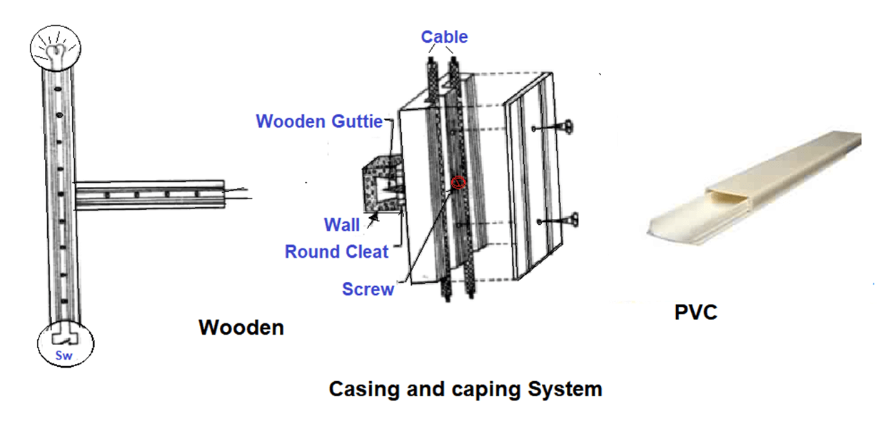 Casing and Caping Wiring System