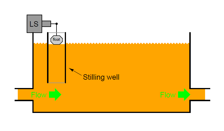 Float Level Switch on Oil Sump